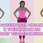 Особенности питания и тренировок по типу телосложения, или почему диеты не всегда работают?